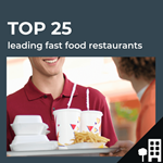 Top 25 leading UK fast food by outlets