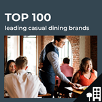 Top 100 leading UK casual dining by outlets