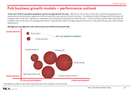 Pub business growth models performance outlook up to 2021