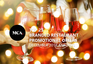 Top 25 Branded Restaurant Promotional Offers Cover