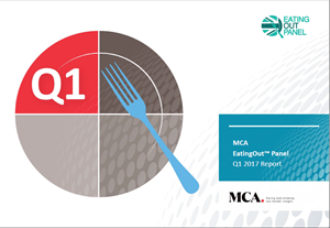 Eating Out Panel - Q1 2017 Report