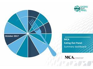 MCA Eating Out Panel summary dashboard October 2017