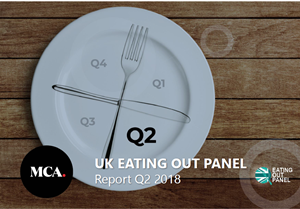 Eating Out Panel Q2 cover