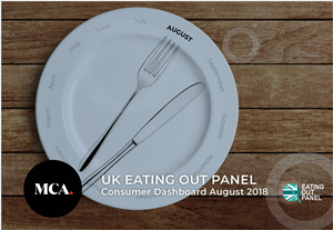 MCA Eating Out Panel - Consumer Dashboard - August 2018