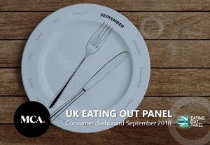 MCA Eating Out Panel - Consumer dashboard - September 2018