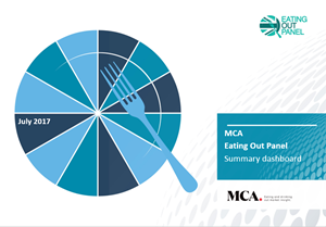 MCA Consumer Dashboard - July